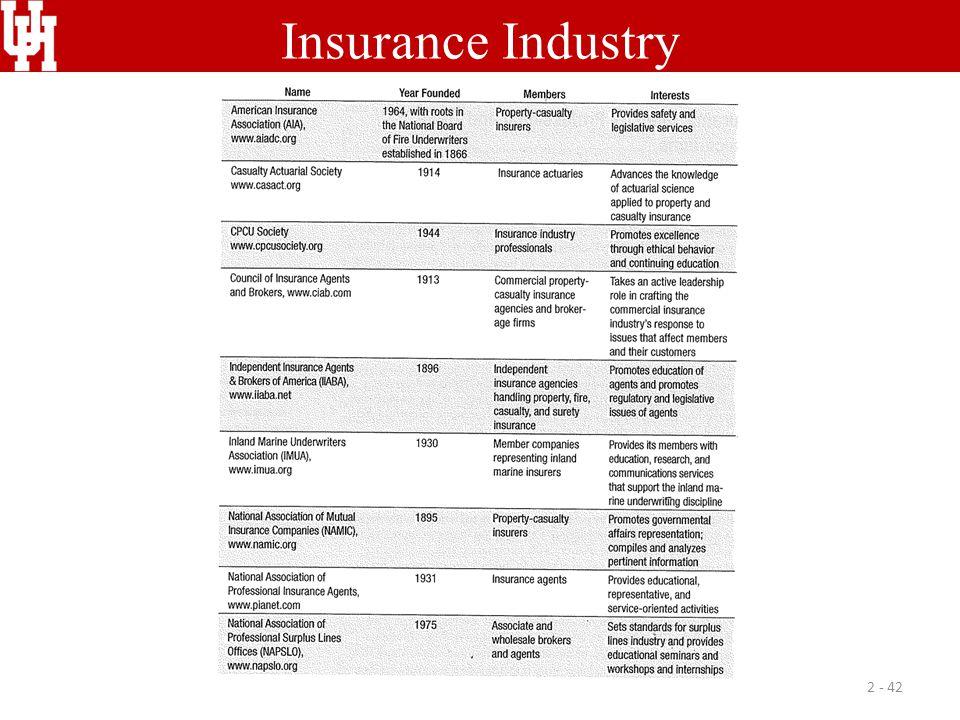 Insurance Industry 2 - 42