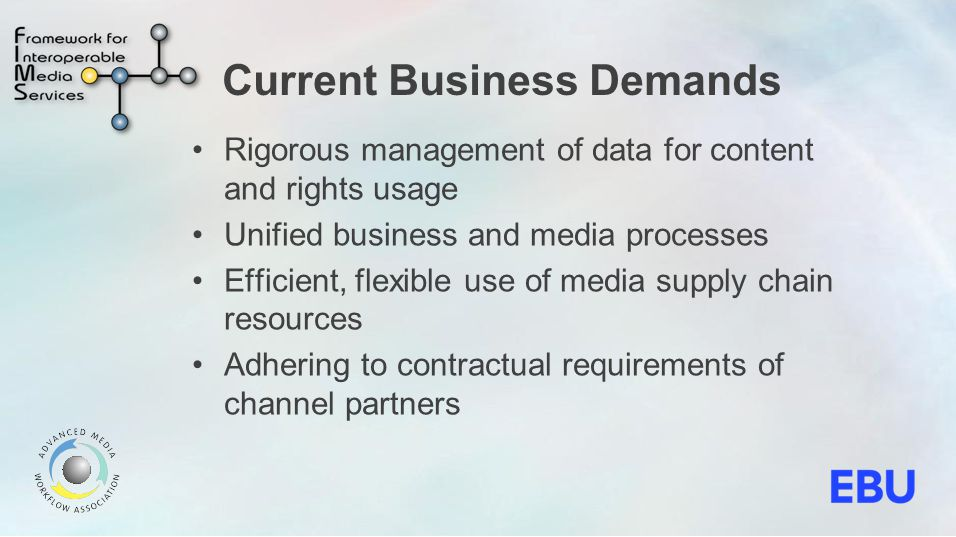Current Business Demands Rigorous management of data for content and rights usage Unified business and media processes Efficient, flexible use of media supply chain resources Adhering to contractual requirements of channel partners