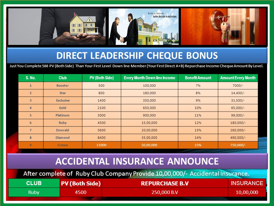 MONTHLY ROYALTY CRITERIA Packages Rs 500 Rs 1000 Rs 1500 Rs 3000 Rs 4000 Royalty Amount Rs 20 Rs 40 Rs 60 Rs 100 Rs 150 After Qualifying for Royalty: To Obtain Royalty Income at least New 100 PPV Every Month is Compulsory.