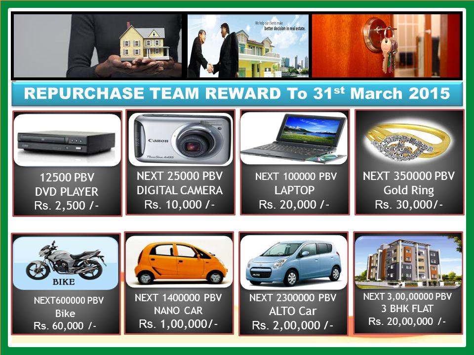 POINT PAIR VALUE REWARD ( LIFE TIME ) Next 7000 PPV Bike Rs.