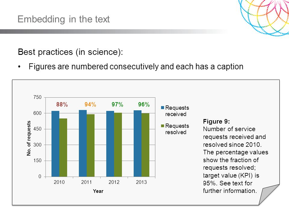 Embedding in the text Best practices (in science): Figures are numbered consecutively and each has a caption Figure 9: Number of service requests rece