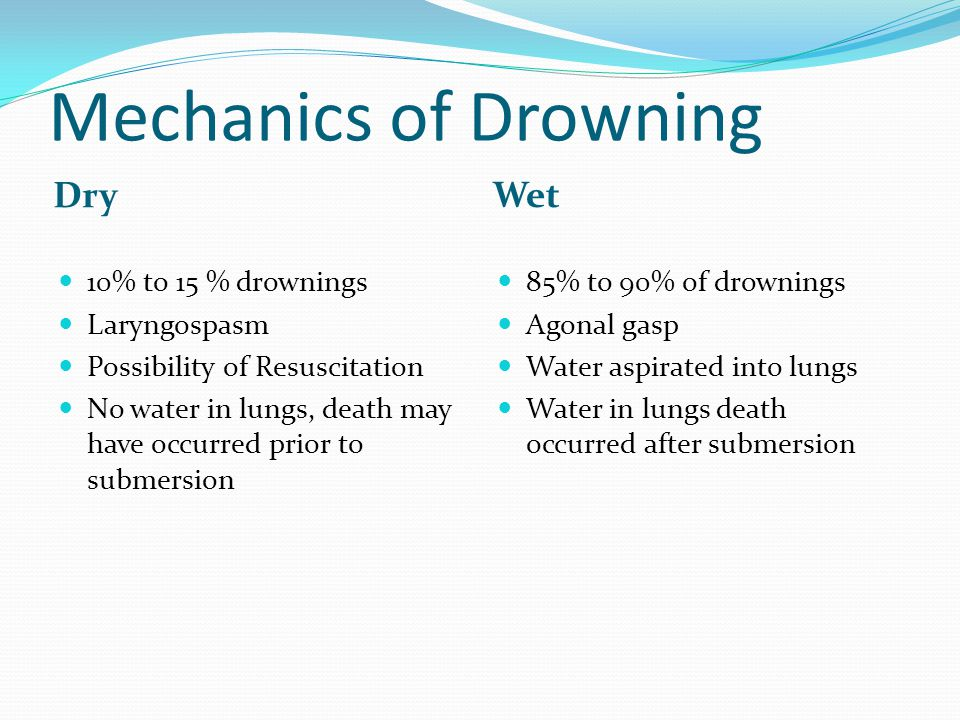 Mechanics of Drowning Dry Wet 10% to 15 % drownings Laryngospasm Possibility of Resuscitation No water in lungs, death may have occurred prior to submersion 85% to 90% of drownings Agonal gasp Water aspirated into lungs Water in lungs death occurred after submersion