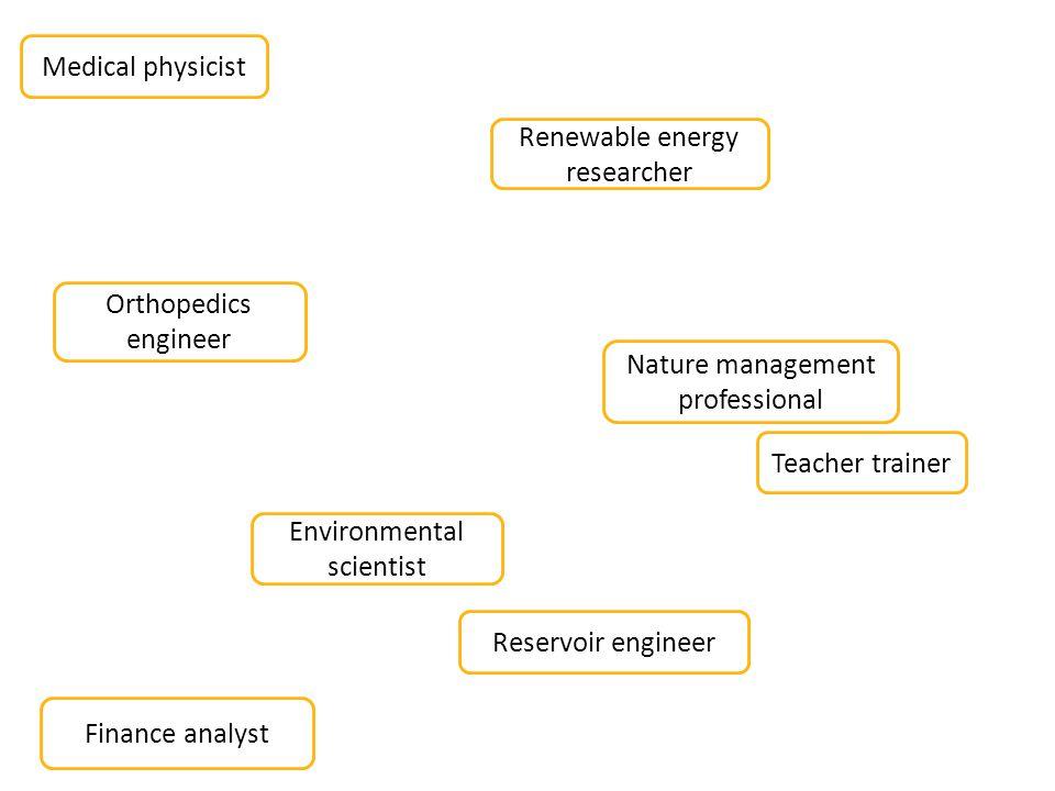 Medical physicist Reservoir engineer Finance analyst Environmental scientist Renewable energy researcher Orthopedics engineer Teacher trainer Nature m
