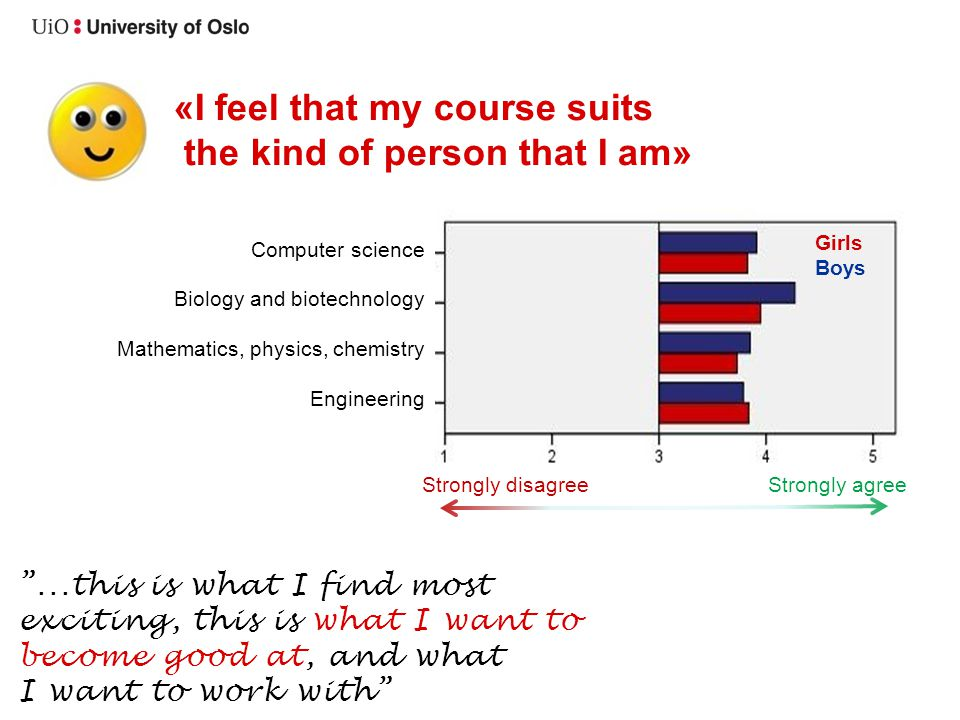 «I feel that my course suits the kind of person that I am»...this is what I find most exciting, this is what I want to become good at, and what I want