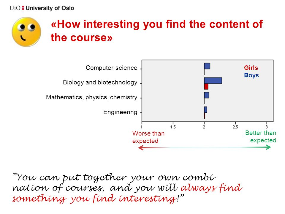 «How interesting you find the content of the course» Better than expected Worse than expected You can put together your own combi- nation of courses,