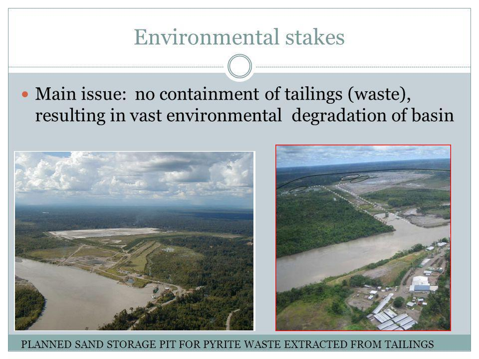 Environmental stakes Main issue: no containment of tailings (waste), resulting in vast environmental degradation of basin PLANNED SAND STORAGE PIT FOR PYRITE WASTE EXTRACTED FROM TAILINGS