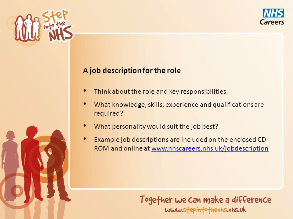 A job description for the role Think about the role and key responsibilities.