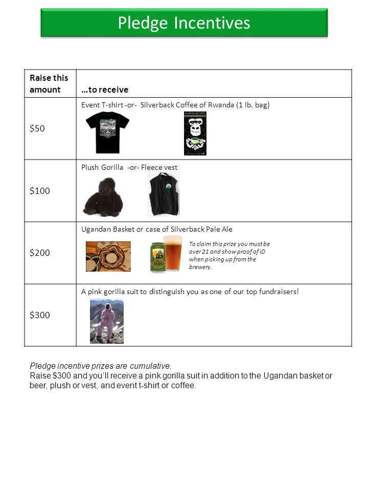 Pledge Incentives Raise this amount…to receive $50 Event T-shirt -or- Silverback Coffee of Rwanda (1 lb. bag) $100 Plush Gorilla -or- Fleece vest $200