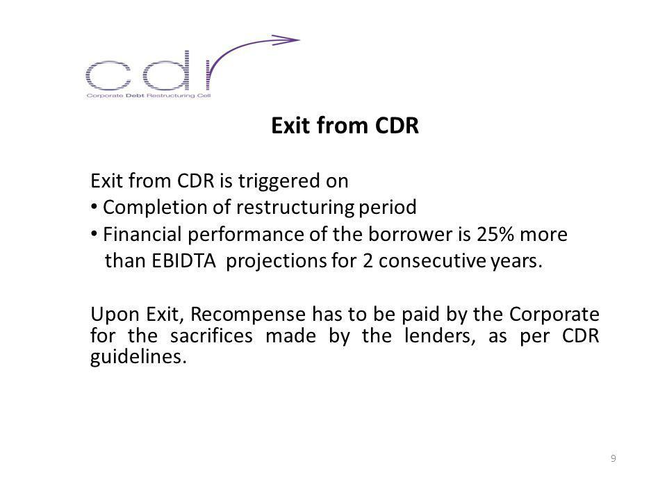 Exit from CDR Exit from CDR is triggered on Completion of restructuring period Financial performance of the borrower is 25% more than EBIDTA projections for 2 consecutive years.