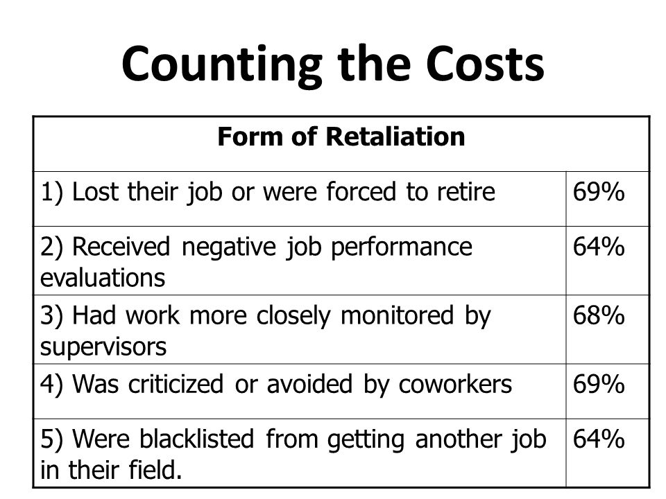 Counting the Costs Form of Retaliation 1) Lost their job or were forced to retire 69% 2) Received negative job performance evaluations 64% 3) Had work