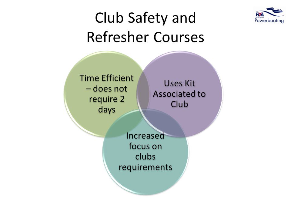 Club Safety and Refresher Courses Time Efficient – does not require 2 days Increased focus on clubs requirements Uses Kit Associated to Club