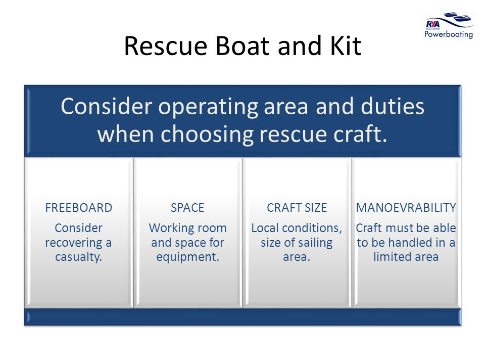 Rescue Boat and Kit Consider operating area and duties when choosing rescue craft.