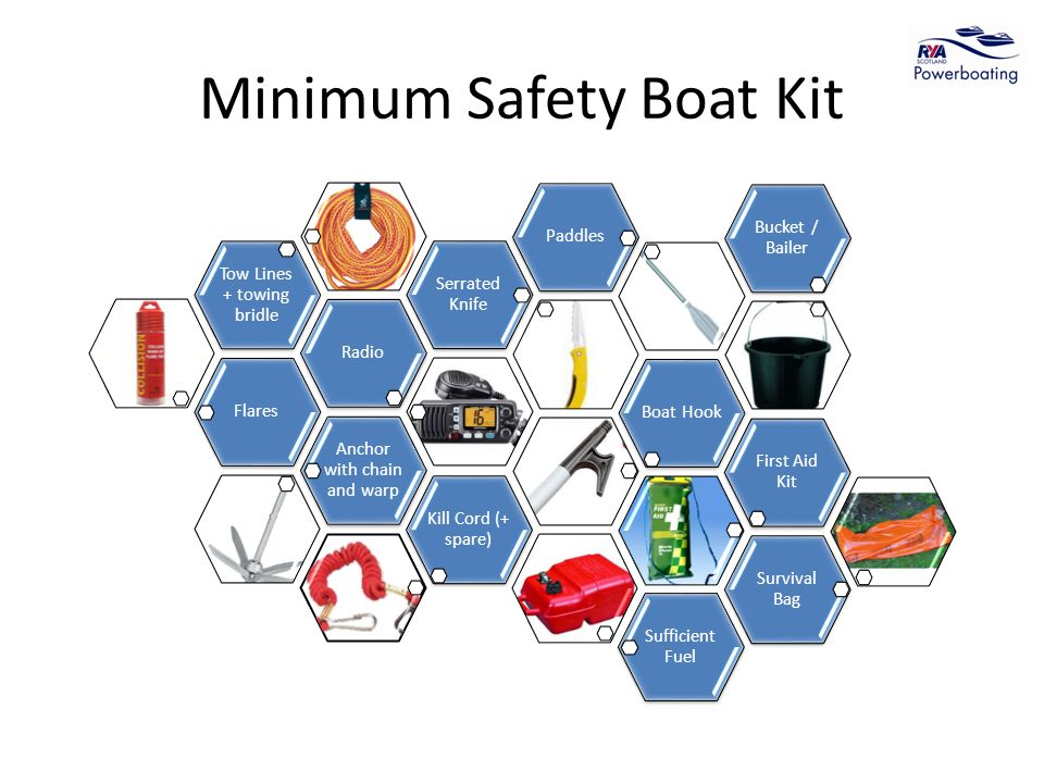 Minimum Safety Boat Kit Flares Radio Tow Lines + towing bridle Serrated Knife Paddles Boat Hook Anchor with chain and warp First Aid Kit Bucket / Bailer Kill Cord (+ spare) Sufficient Fuel Survival Bag