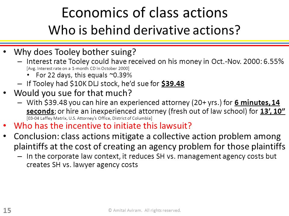 Economics of class actions Who is behind derivative actions.