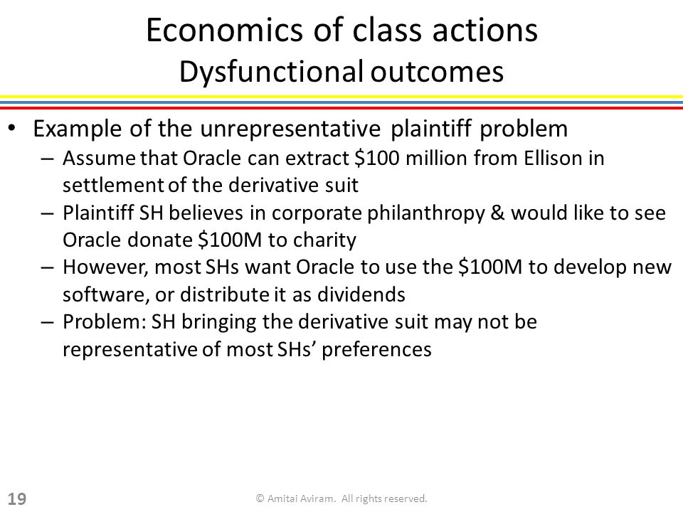 Economics of class actions Dysfunctional outcomes Example of the unrepresentative plaintiff problem – Assume that Oracle can extract $100 million from Ellison in settlement of the derivative suit – Plaintiff SH believes in corporate philanthropy & would like to see Oracle donate $100M to charity – However, most SHs want Oracle to use the $100M to develop new software, or distribute it as dividends – Problem: SH bringing the derivative suit may not be representative of most SHs preferences © Amitai Aviram.