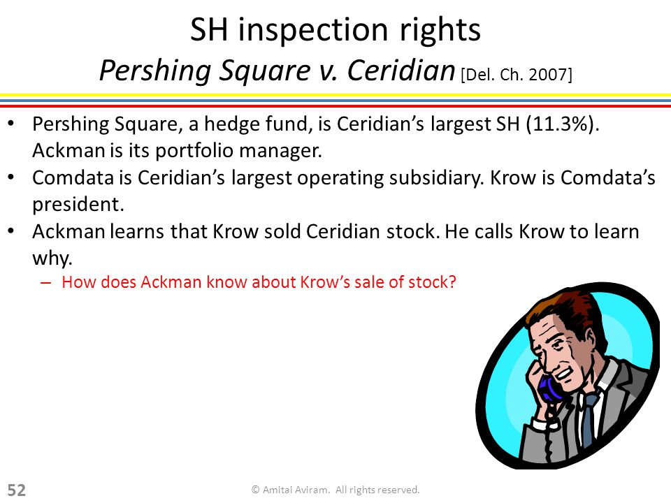 SH inspection rights Pershing Square v. Ceridian [Del.