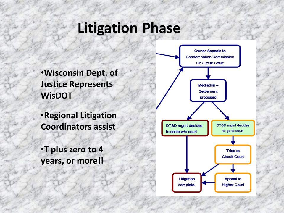 Litigation Phase Wisconsin Dept.