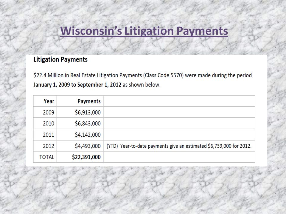 Wisconsins Litigation Payments