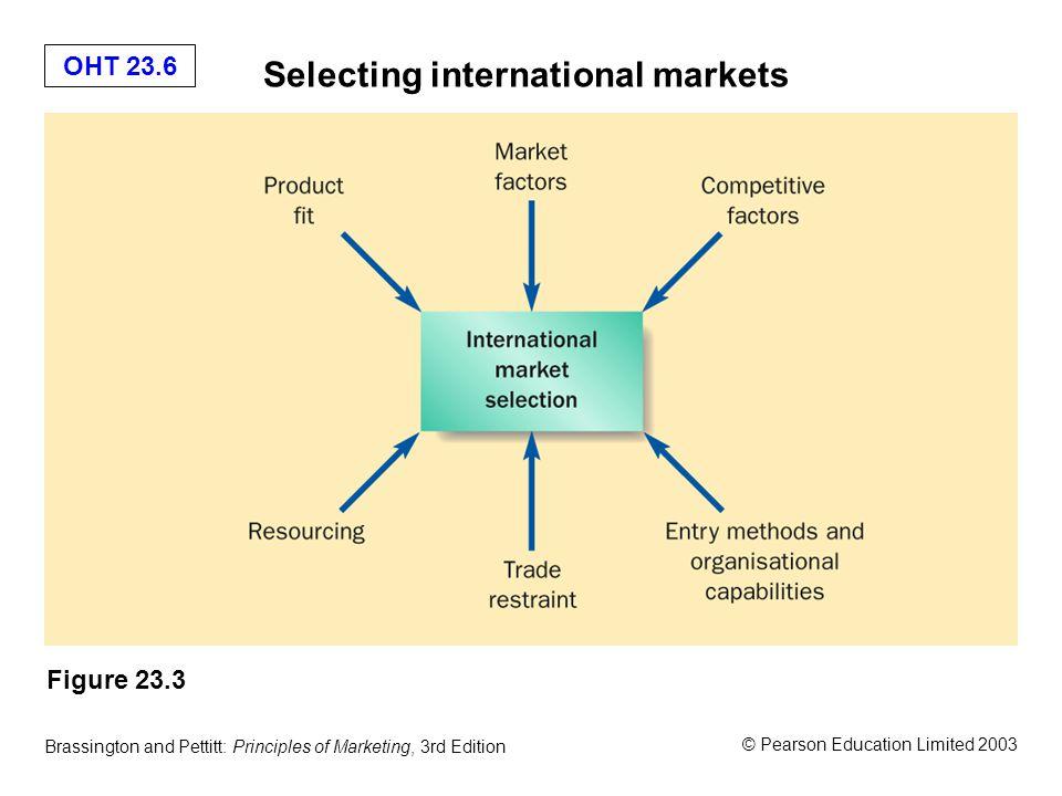 OHT 23.6 © Pearson Education Limited 2003 Brassington and Pettitt: Principles of Marketing, 3rd Edition Selecting international markets Figure 23.3
