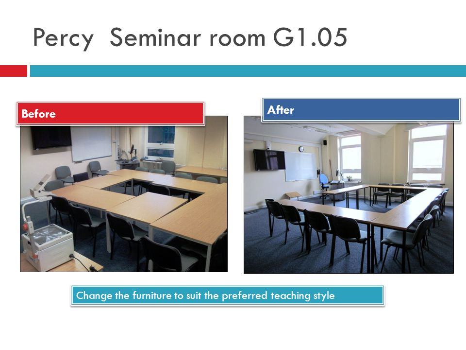 Percy Seminar room G1.05 Before After Change the furniture to suit the preferred teaching style