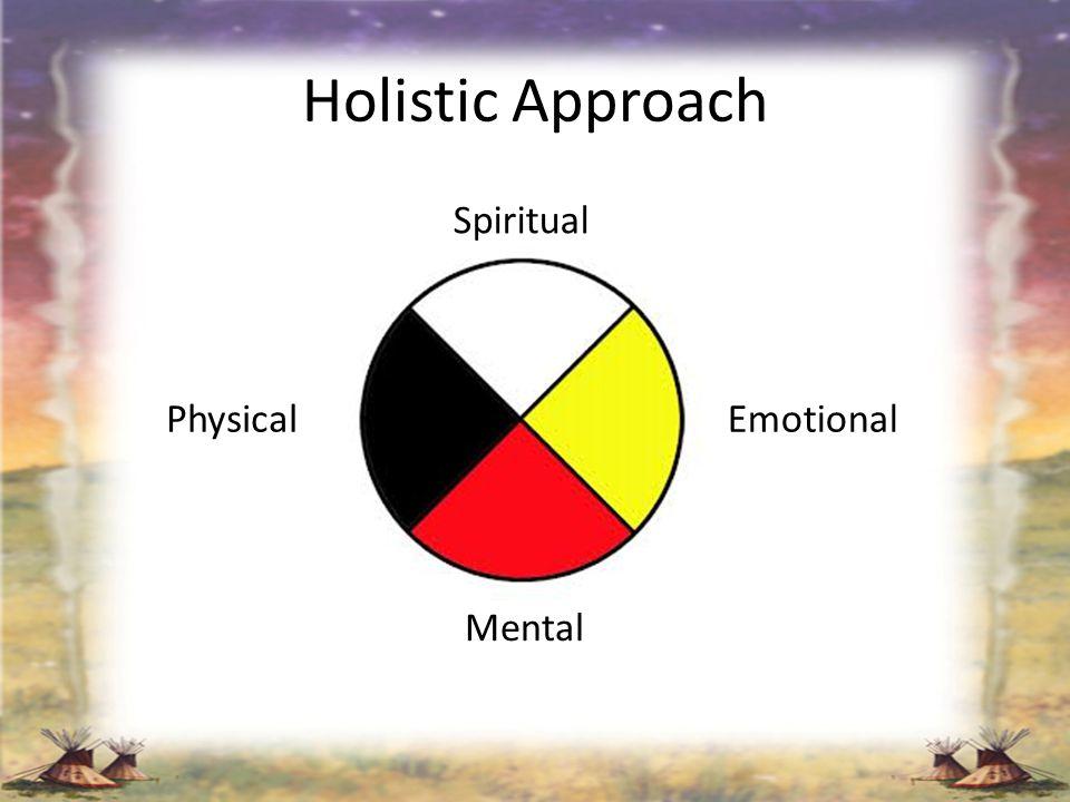 Holistic Approach Spiritual Mental EmotionalPhysical