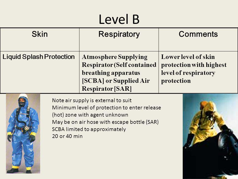 Level B SkinRespiratoryComments Liquid Splash Protection Atmosphere Supplying Respirator (Self contained breathing apparatus [SCBA] or Supplied Air Respirator [SAR] Lower level of skin protection with highest level of respiratory protection Note air supply is external to suit Minimum level of protection to enter release (hot) zone with agent unknown May be on air hose with escape bottle (SAR) SCBA limited to approximately 20 or 40 min