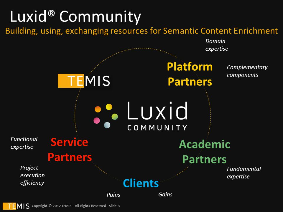 Copyright © 2012 TEMIS - All Rights Reserved - Slide 3 Luxid® Community Building, using, exchanging resources for Semantic Content Enrichment Platform Partners Domain expertise Complementary components Service Partners Functional expertise Project execution efficiency Academic Partners Fundamental expertise Clients Pains Gains