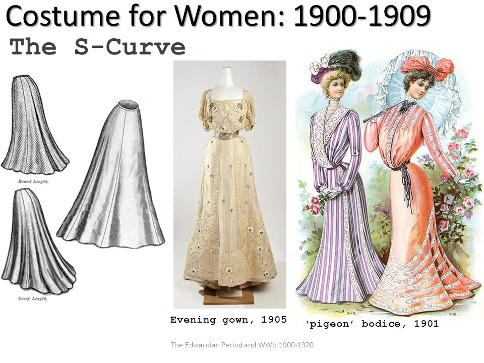 Costume for Women: 1900-1909 The S-Curve Evening gown, 1905 pigeon bodice, 1901 The Edwardian Period and WWI: 1900-1920