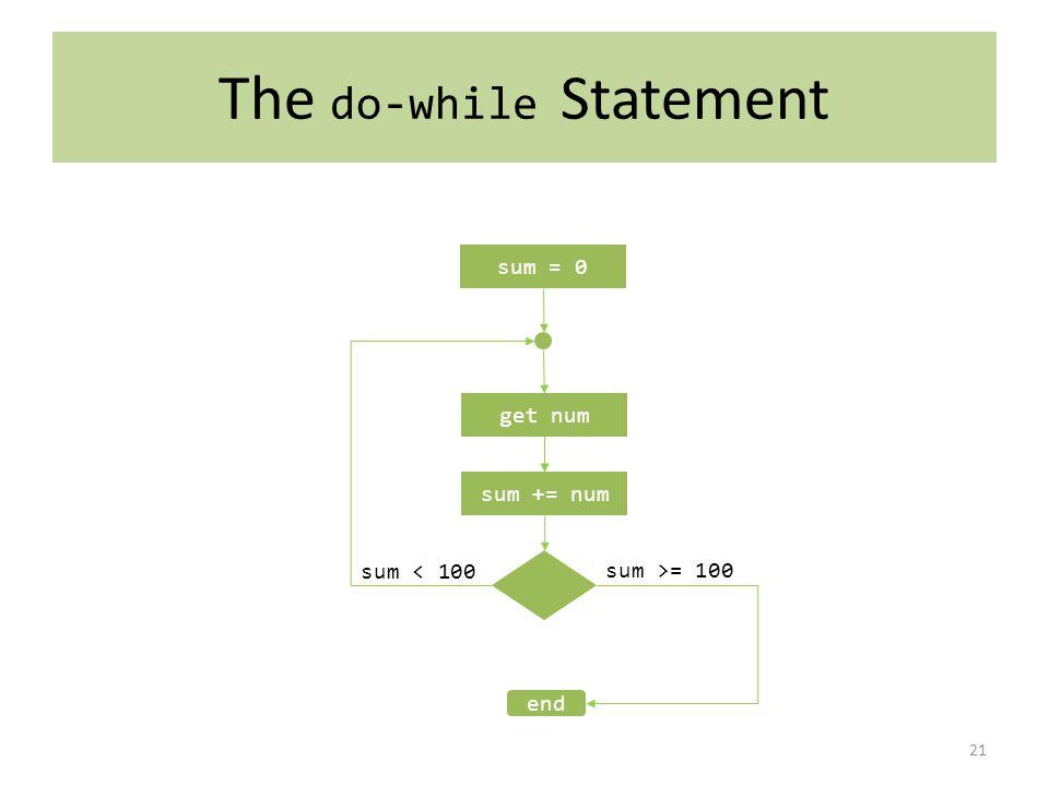 The do-while Statement 21 sum = 0 get num sum < 100 sum >= 100 sum += num end