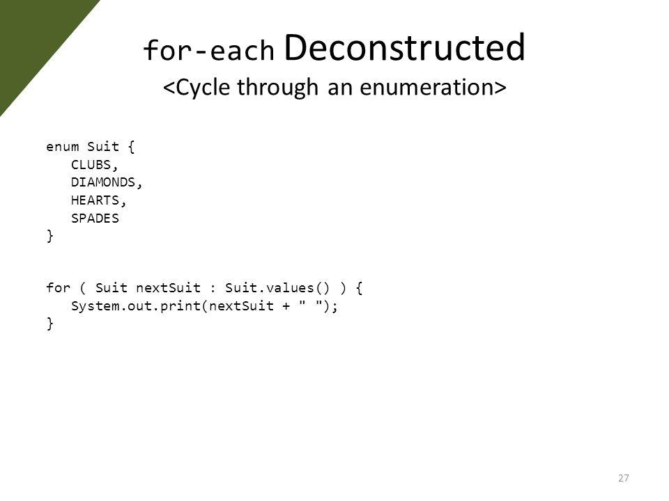 for-each Deconstructed enum Suit { CLUBS, DIAMONDS, HEARTS, SPADES } 27 for ( Suit nextSuit : Suit.values() ) { System.out.print(nextSuit + ); }