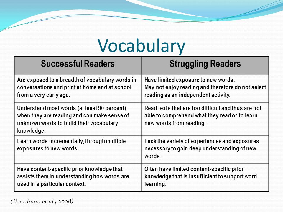 Vocabulary Successful ReadersStruggling Readers Are exposed to a breadth of vocabulary words in conversations and print at home and at school from a v