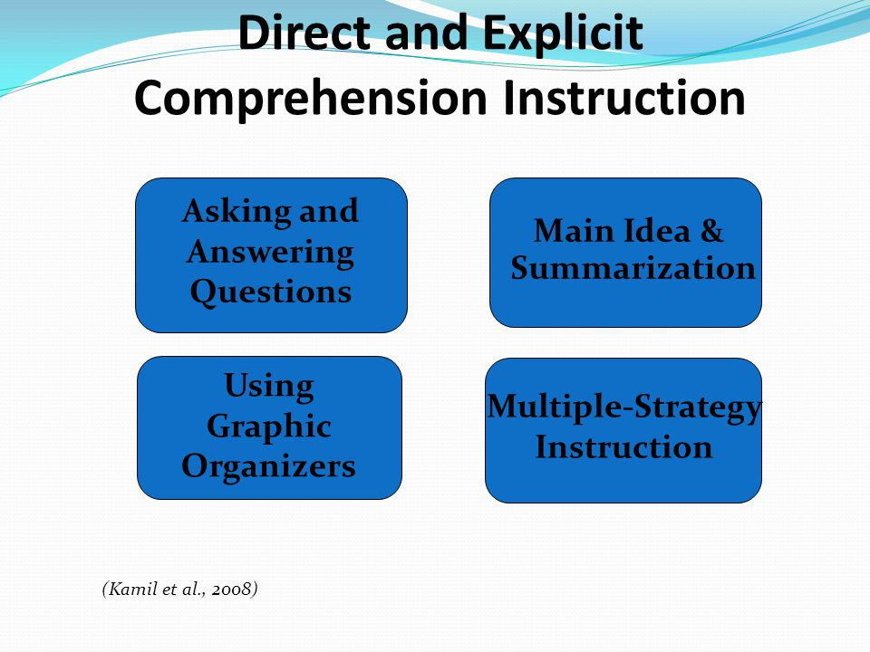 Asking and Answering Questions Main Idea & Summarization Using Graphic Organizers Multiple-Strategy Instruction Direct and Explicit Comprehension Inst