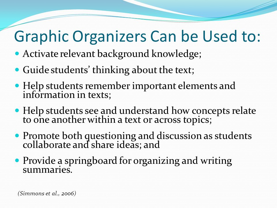 Graphic Organizers Can be Used to: Activate relevant background knowledge; Guide students thinking about the text; Help students remember important el