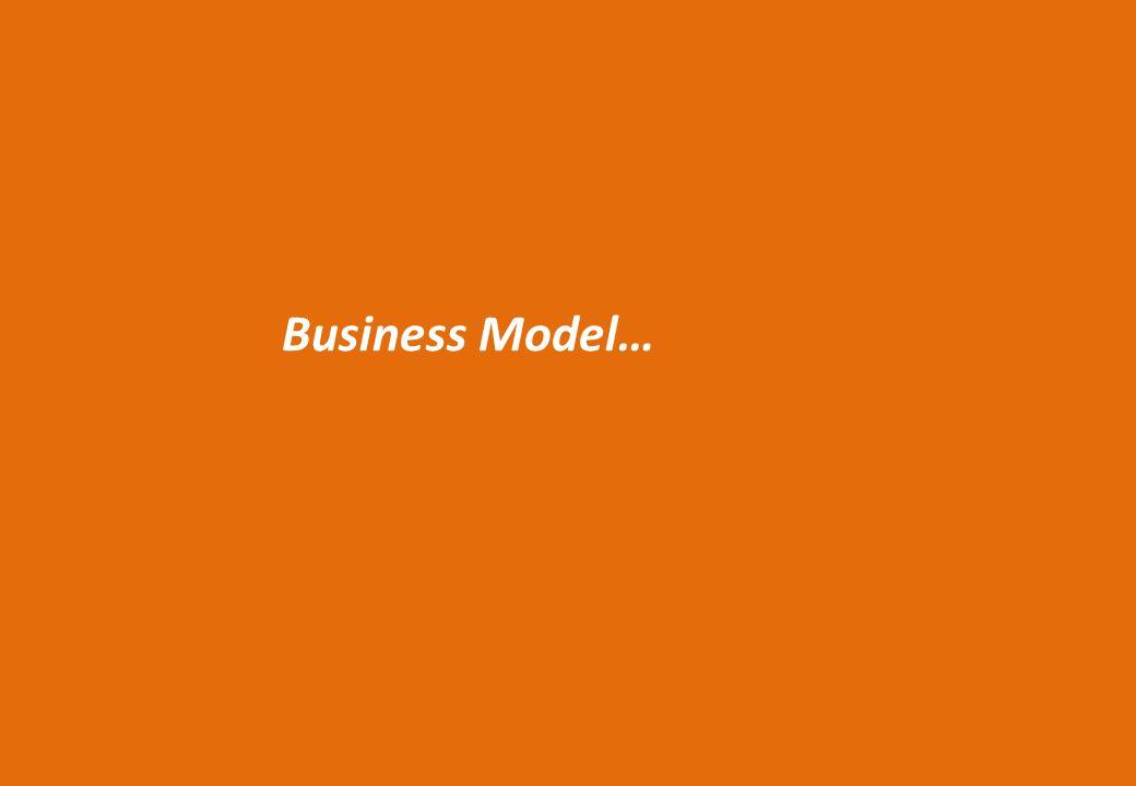 Business Model…