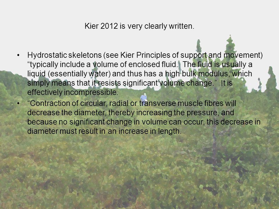 Kier 2012 is very clearly written.