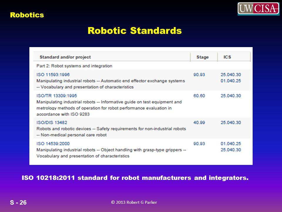 S - 26 © 2013 Robert G Parker Robotics Robotic Standards ISO 10218:2011 standard for robot manufacturers and integrators.