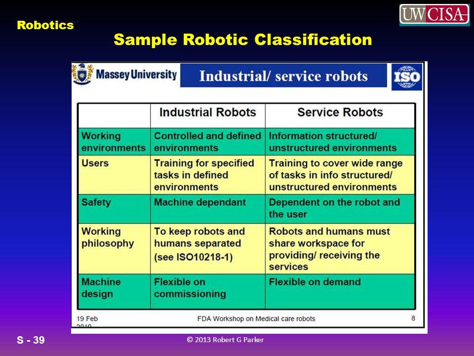 S - 39 © 2013 Robert G Parker Robotics Sample Robotic Classification