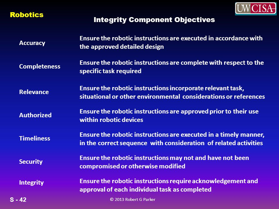 S - 42 © 2013 Robert G Parker Robotics Integrity Component Objectives Accuracy Completeness Relevance Authorized Timeliness Security Integrity Ensure