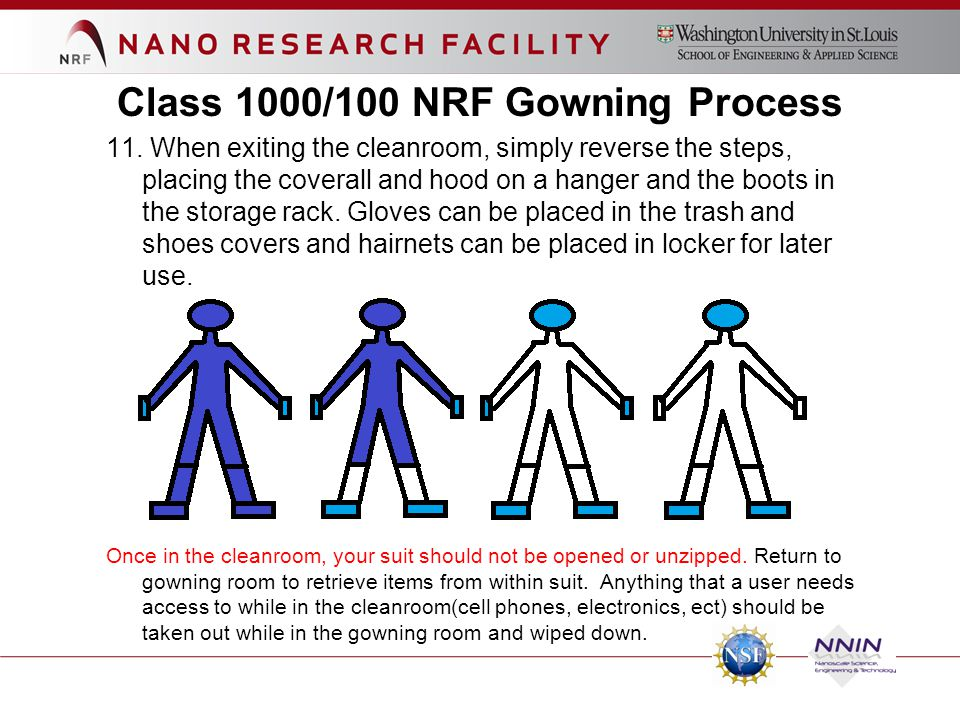 Class 1000/100 NRF Gowning Process 11. When exiting the cleanroom, simply reverse the steps, placing the coverall and hood on a hanger and the boots i