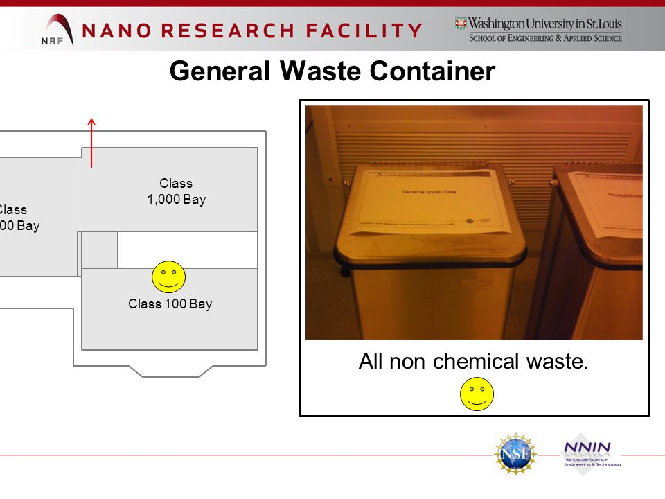 General Waste Container All non chemical waste. Class 10,000 Bay Class 100 Bay Class 1,000 Bay Class 1,000 Bay Entry Vestibule Wipe Down Gowning