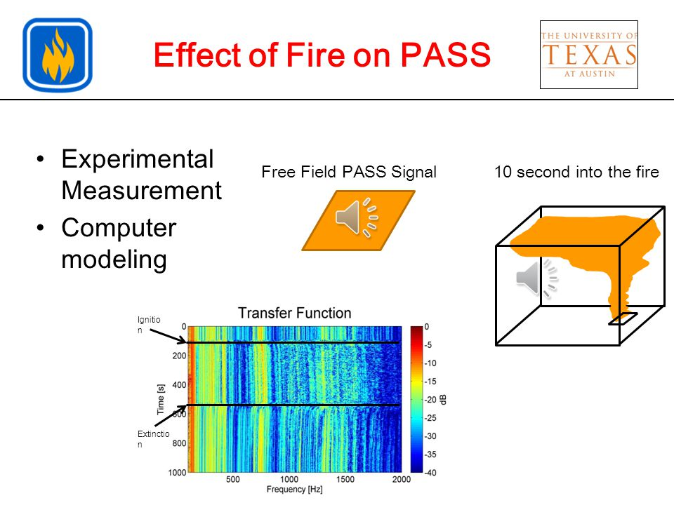 Field Testing with Fire Service Partners Simulate real fire noise using recordings, and have firefighters locate the PASS.