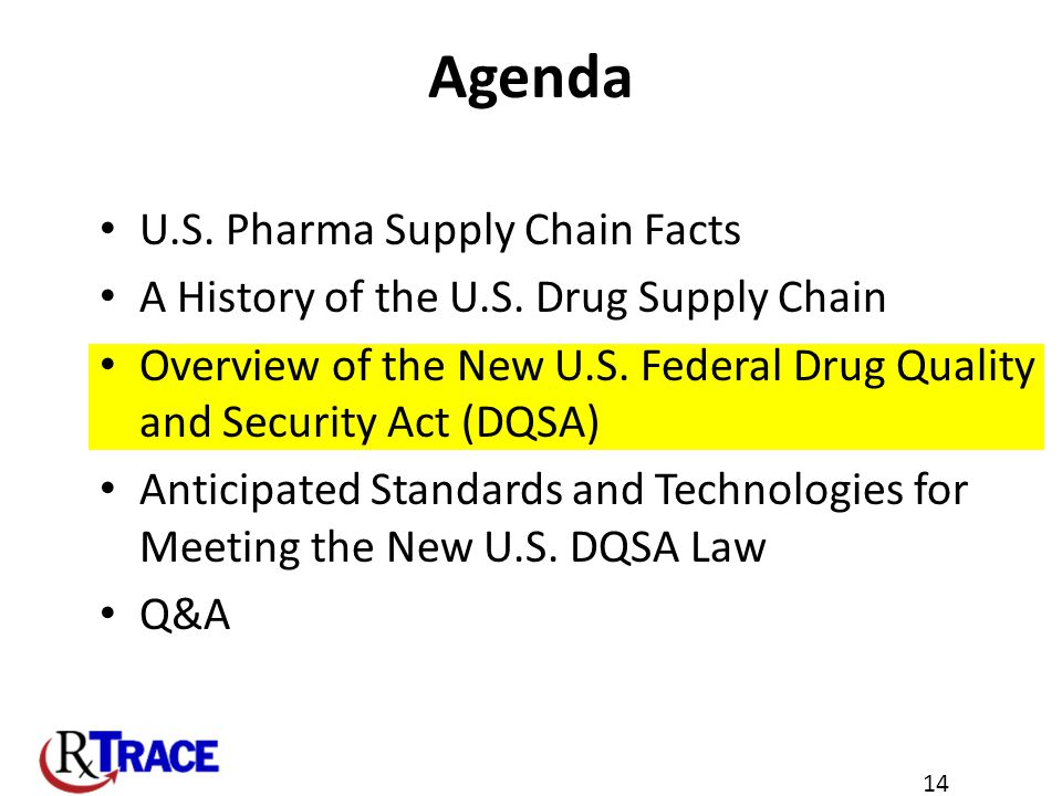 Agenda U.S.Pharma Supply Chain Facts A History of the U.S.