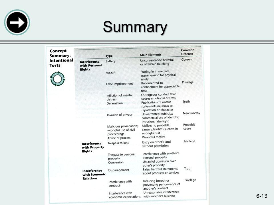 6-13 Summary