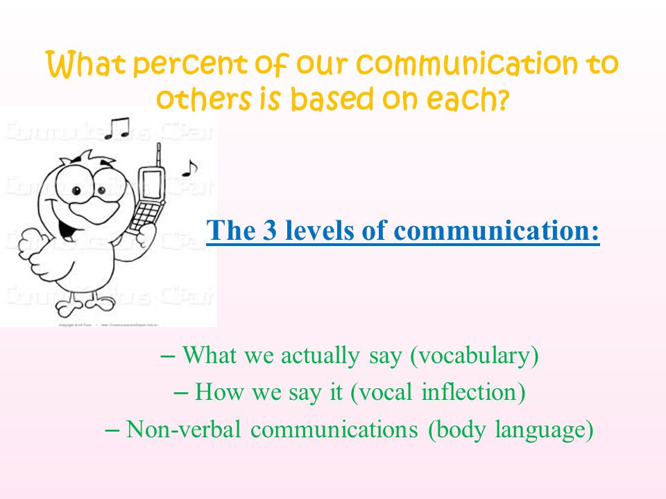 What percent of our communication to others is based on each? The 3 levels of communication: –What we actually say (vocabulary) –How we say it (vocal
