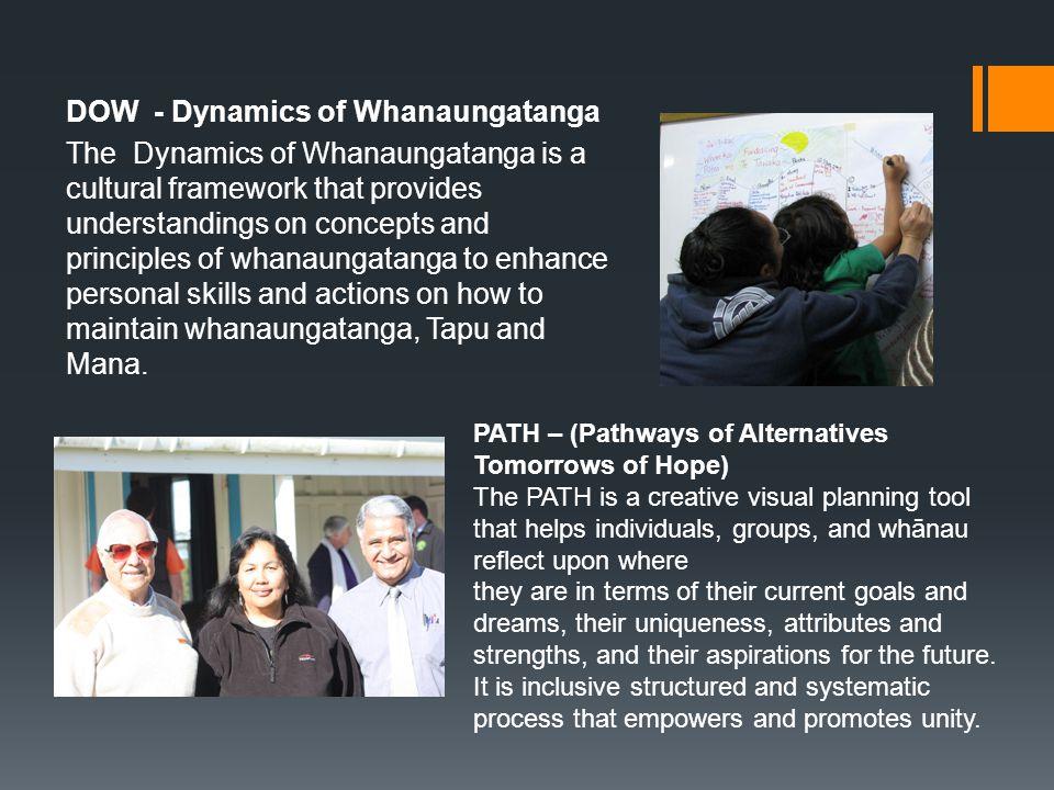 DOW - Dynamics of Whanaungatanga The Dynamics of Whanaungatanga is a cultural framework that provides understandings on concepts and principles of whanaungatanga to enhance personal skills and actions on how to maintain whanaungatanga, Tapu and Mana.