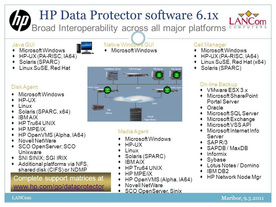 LANCom Maribor, 9.3.2011 HP Data Protector software 6.1x Broad Interoperability across all major platforms Disk Agent Microsoft Windows HP-UX Linux So