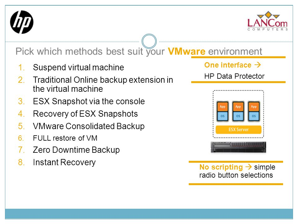 Pick which methods best suit your VMware environment 1.Suspend virtual machine 2.Traditional Online backup extension in the virtual machine 3.ESX Snap