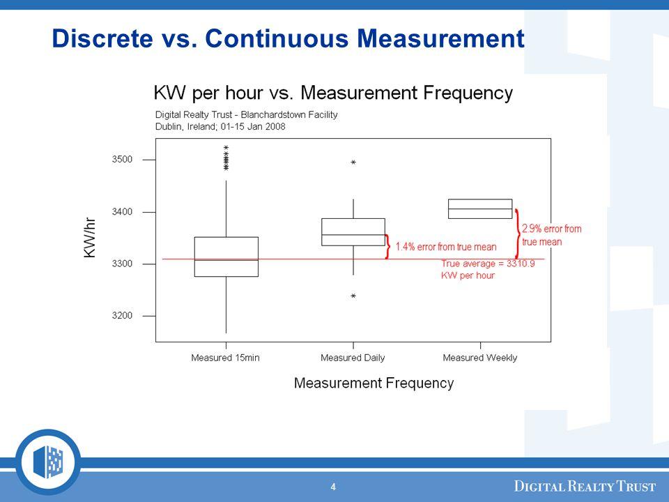 4 Discrete vs. Continuous Measurement