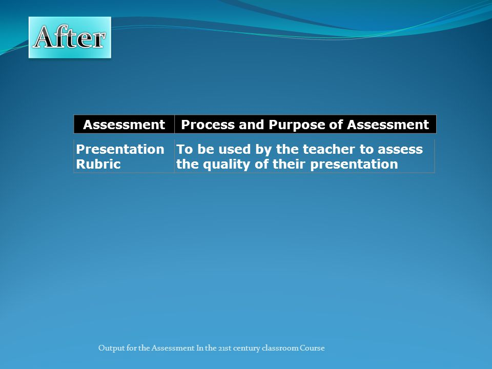 Output for the Assessment In the 21st century classroom Course Presentation Rubric To be used by the teacher to assess the quality of their presentation AssessmentProcess and Purpose of Assessment