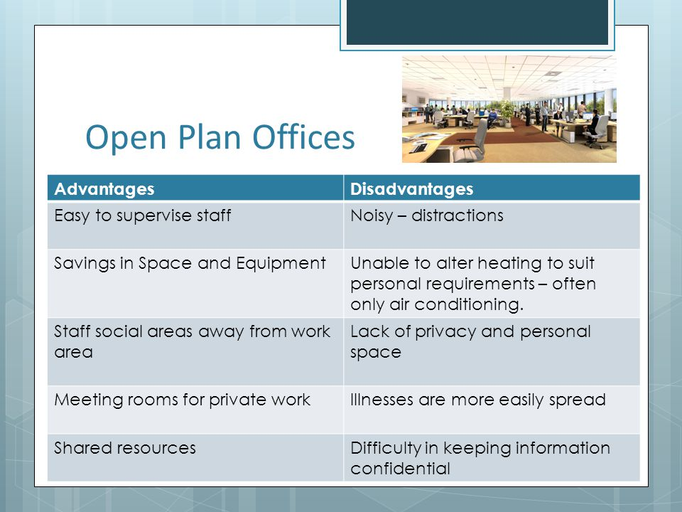 Open Plan Offices AdvantagesDisadvantages Easy to supervise staffNoisy – distractions Savings in Space and EquipmentUnable to alter heating to suit personal requirements – often only air conditioning.